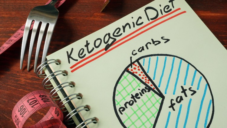 Ketogenic diet with nutritional diet written on notepad