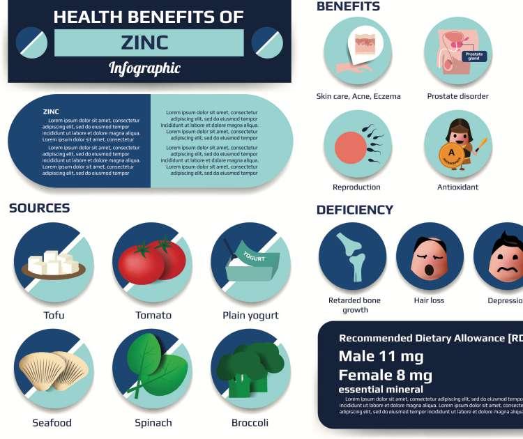 zinc benefits